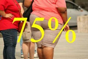 75% of Americans are overweight.